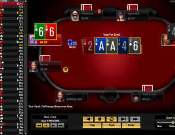 A Short Review Of Casino Table Games – Know about the reviews